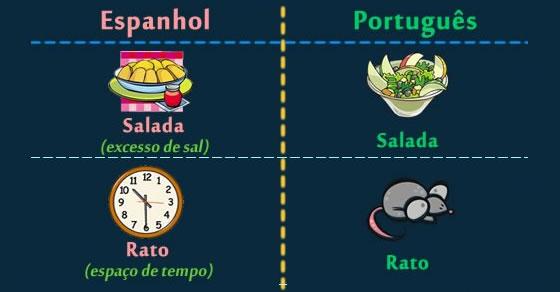 Resultado de imagem para falsos amigos portugués espanhol